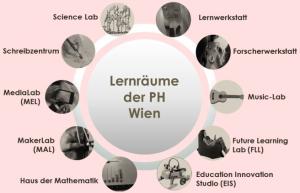 ernräume der PH Wien – Informationsveranstaltung